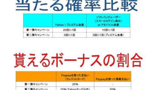 paypay の第二弾キャンペーンとは